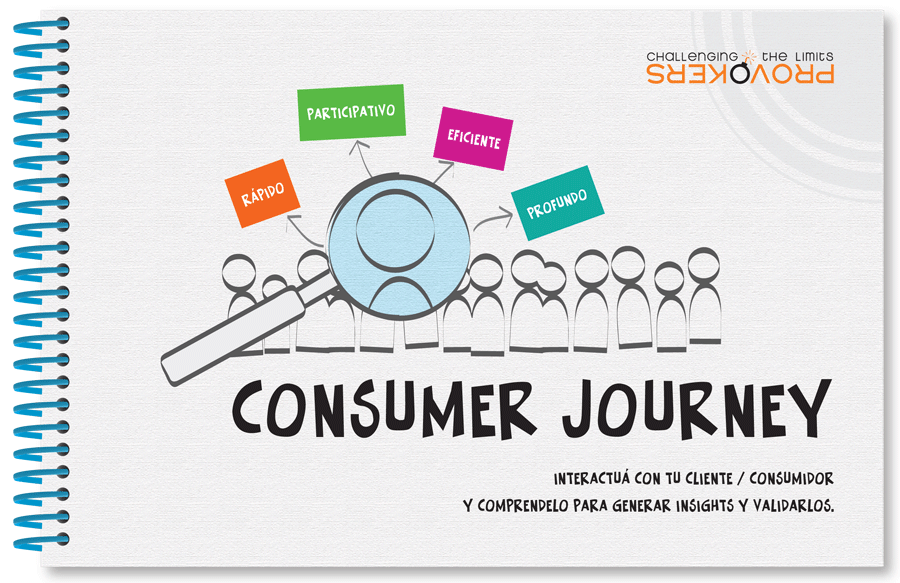 "Tríptico ""Consumer Journey"" Provokers"